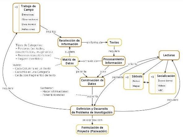 mc_proceso-invcualitativa.jpg