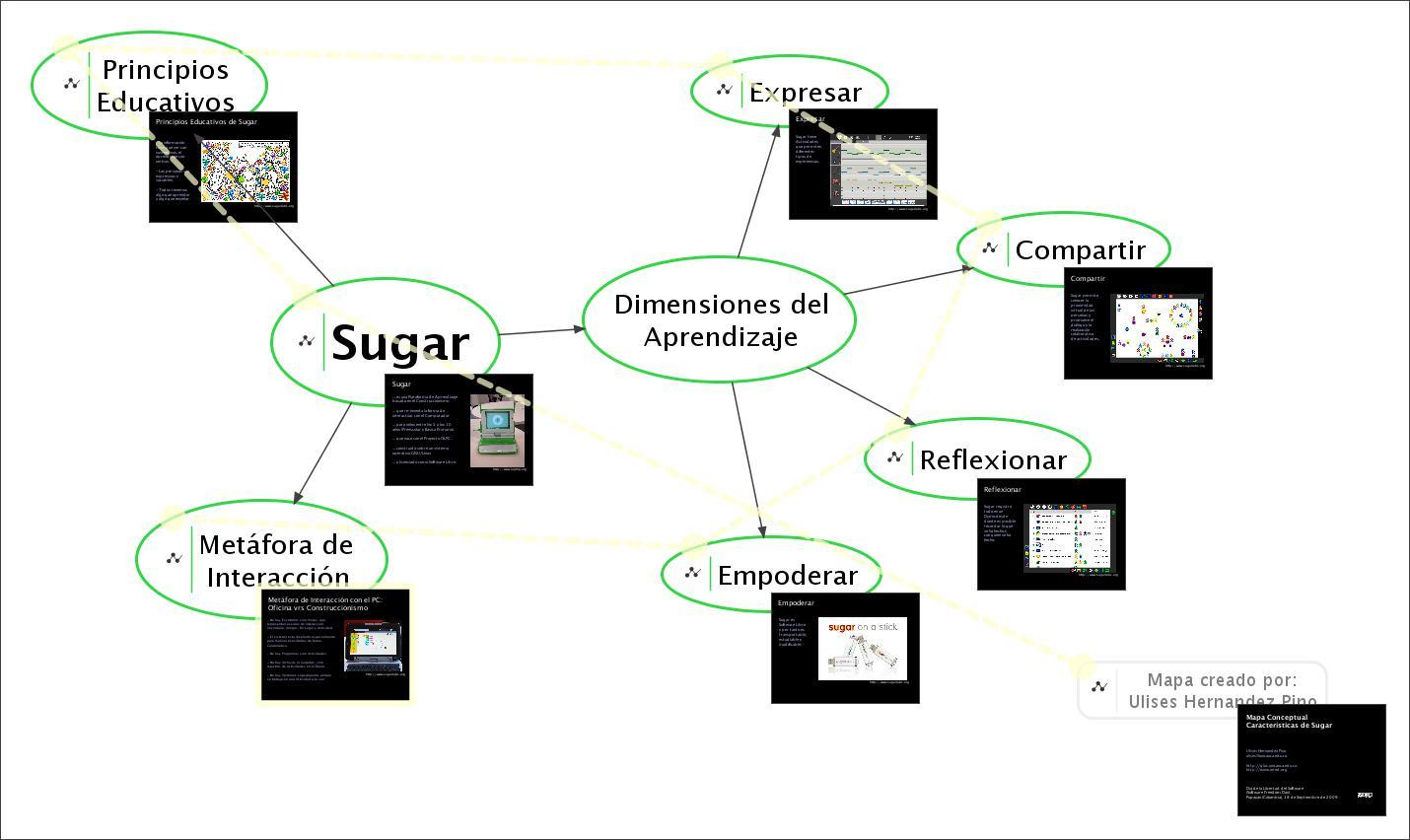 2_Caracteristicas-Sugar.jpeg